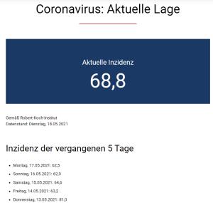 21.05.21 Inzidenz-5Tage- unter-100